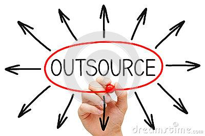 Outsourcing Concept Stock Images - Image: 29261524