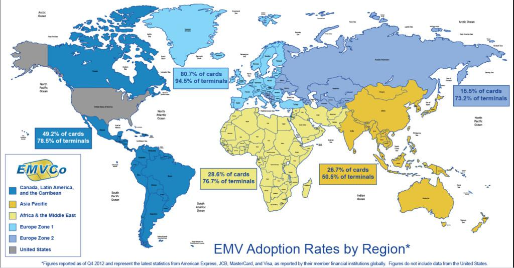 The U.S. is the last corner of the globe that does not embrace EMV chip and PIN technology. Graphic courtesy of EMVCo.