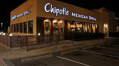 Chipotle Defies The Short-Sellers As Rising Sales And Increased Guidance Boost The Stock