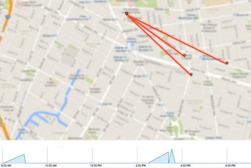 Google Remembers Where You Were