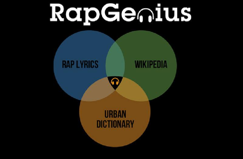 rapgenius-venn-diagram
