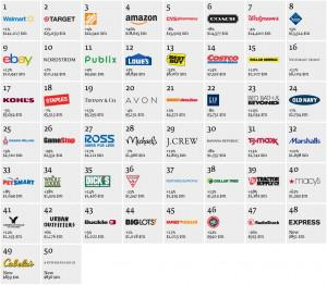 Best Name Brand Clothing Sites