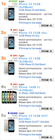 Japan BCN smartphone rankings 1-5