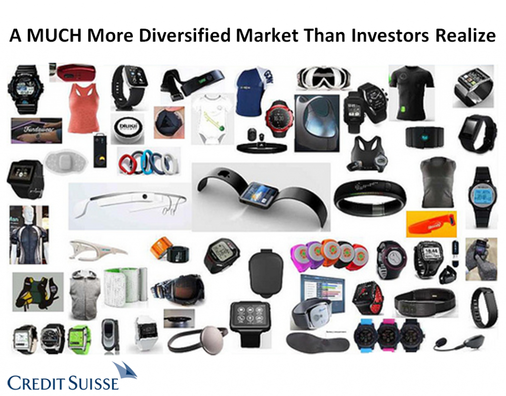 Wearable Medical Technology Credit Suisse S...