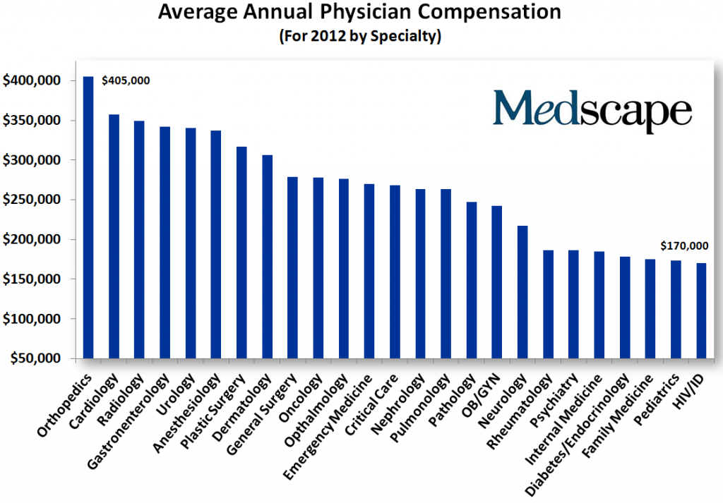 a comparison of healthcare systems in nations Primary care providers and trained nurses, there are many advantages over systems in other nations  the us has a dismal healthcare system in comparison to other.