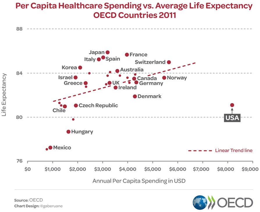 the two obamacare charts that no one s talking about