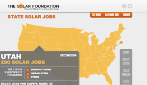 Dive in to each state's solar jobs