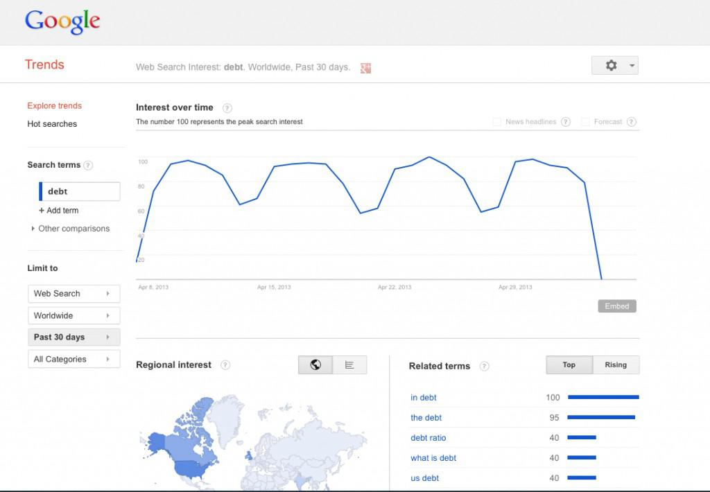 A Great First Week For The Google Trends Market Signal Next Prediction Here-8757