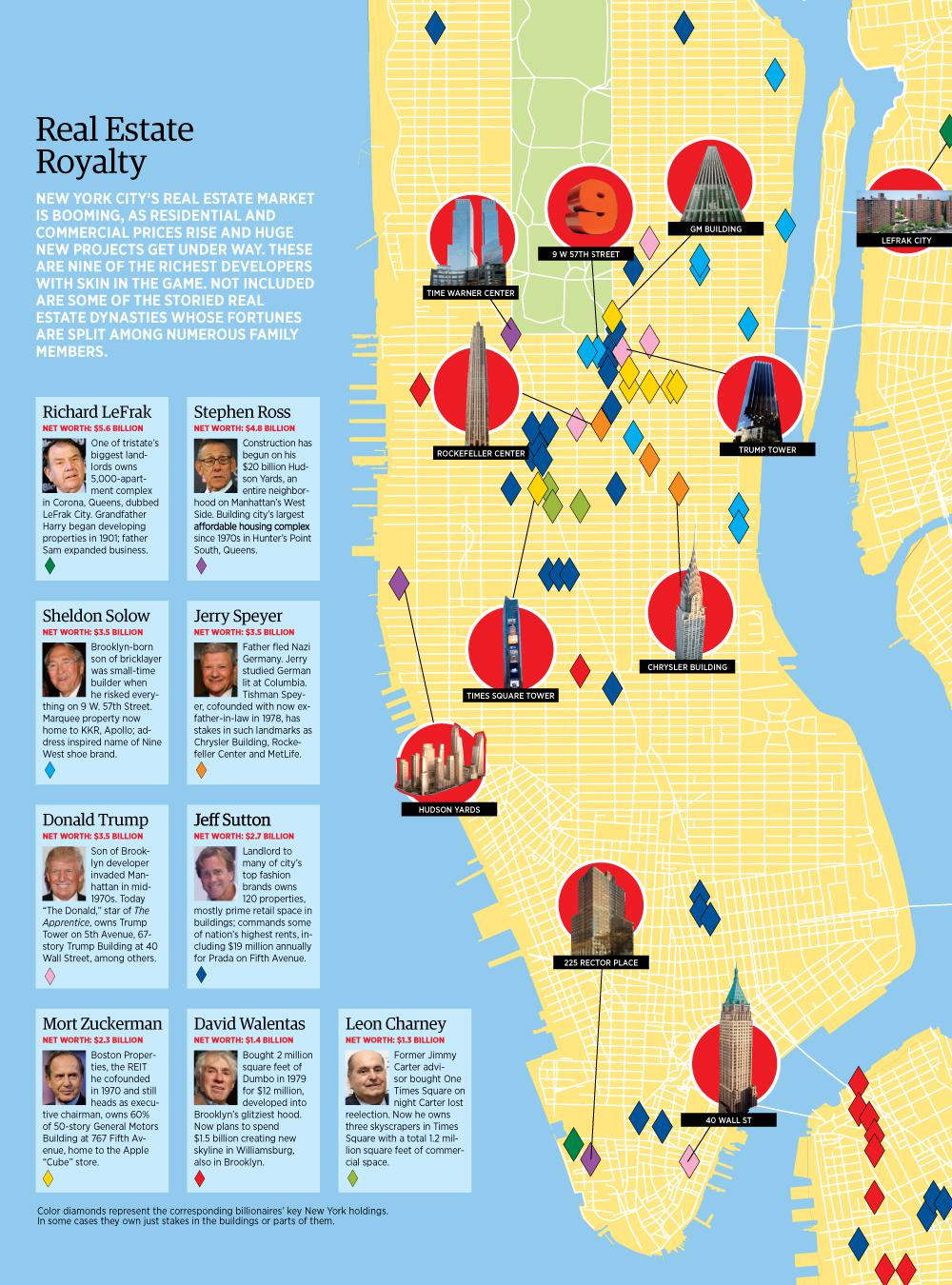 Real Estate Royalty: Mapping New York City's Billionaire Landlords