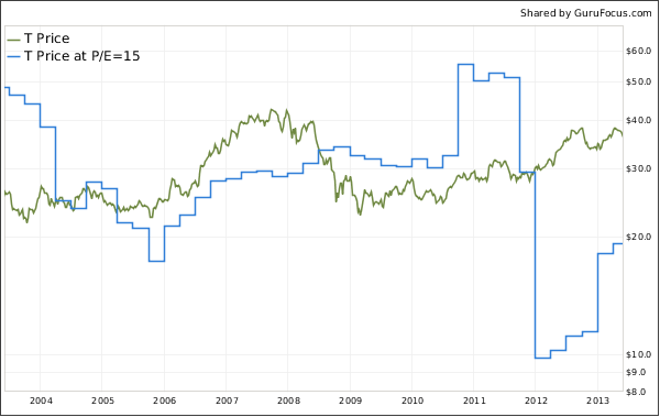 How to find underpriced stock options