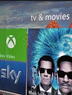 The Future is Uncertain for Microsoft's Xbox TV