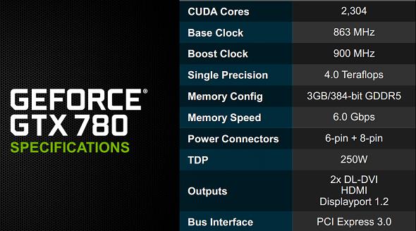 Meet NVIDIA's New GTX 780: Titan-Like Performance For $350 Less