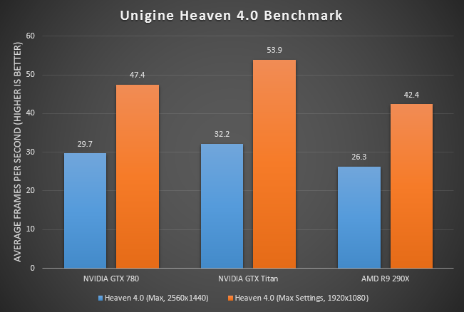 Crunching The Numbers: Should You Buy An AMD R9 290X Or