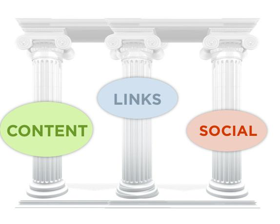 3 Pillars of SEO