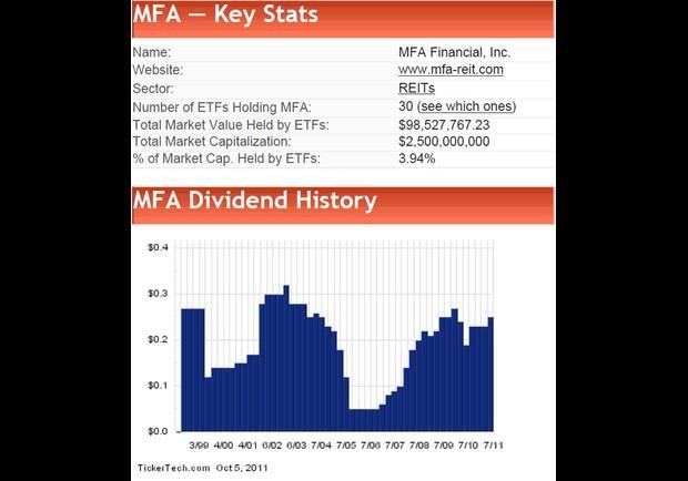 MFA Key Stats and Dividend History - pg.13