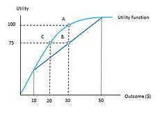 Five Easy 401(k) Fixes