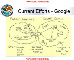 Google Security Engineers Take To Plus To Blast NSA