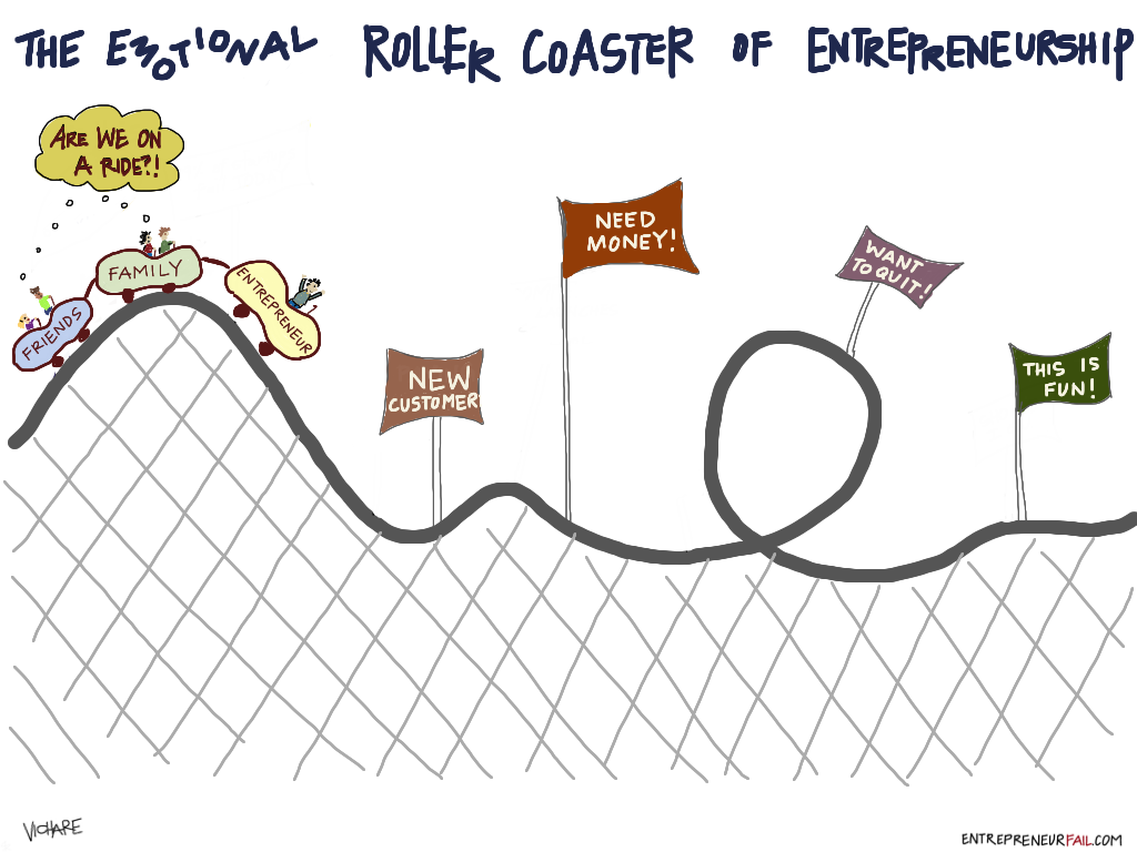 #entrepreneurfail EmotionalRollerCoaster by Kriti Vichare