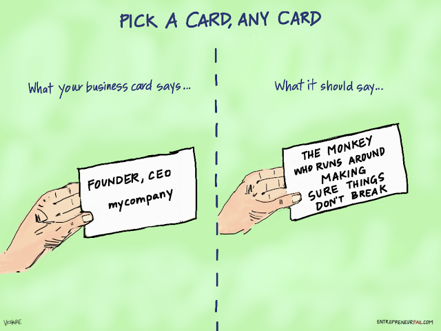 #entrepreneurfail Role of an Entrepreneur in a Business Card by Kriti Vichare