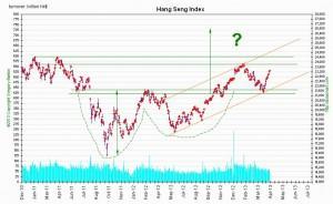 China Stocks Continue Slide