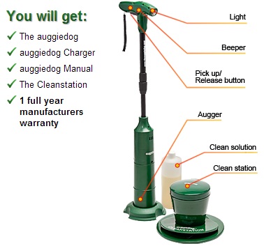 For The Dog Owner Who Has Everything -- An Electronic ... Vacuum Clipart