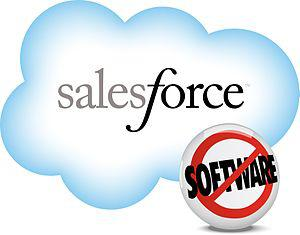 English: salesforce.com Deutsch: salesforce.co...