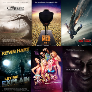 Top 10 Most Profitable Movies Of 2013 (So Far)
