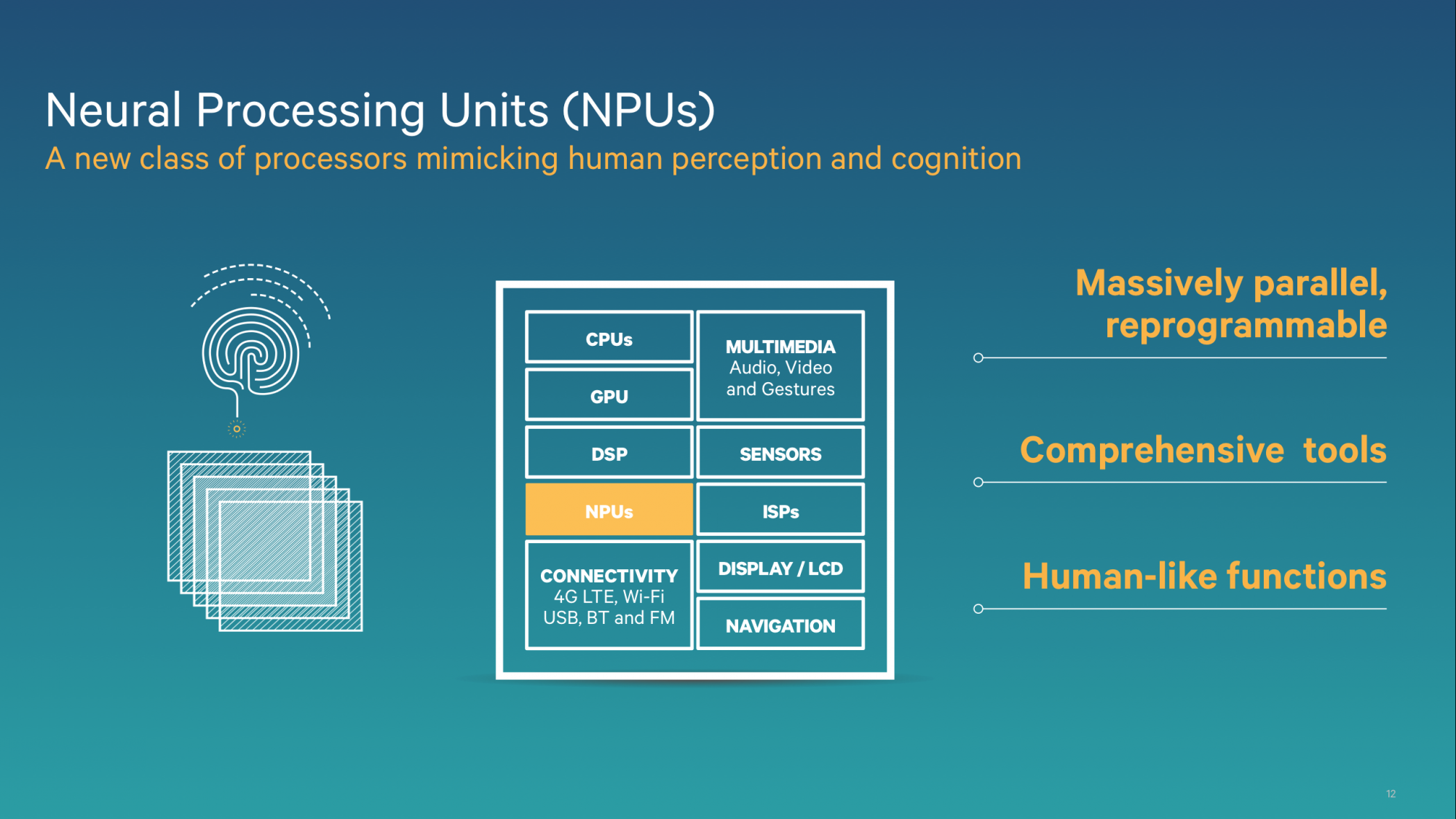 Qualcomm Zeroth - Neural Processing Unit