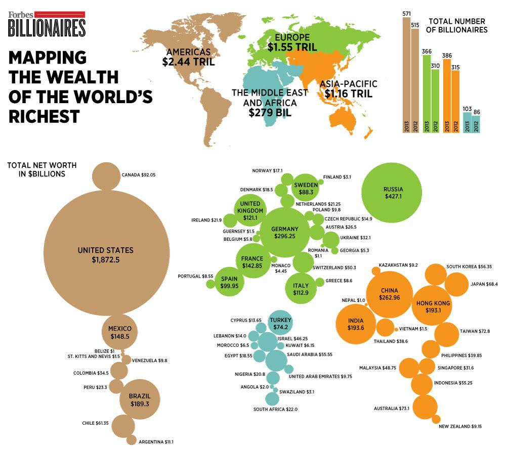world continent map with Forbes Billionaires Map on Polemaps moreover carte Du Monde also Item 28 in addition Djibouti besides World Heritage Sites Of Oman.
