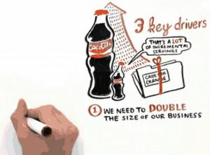 From Coca-Cola Content 2020 Part One marketing video as seen on YouTube.