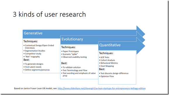 3 kinds of user research
