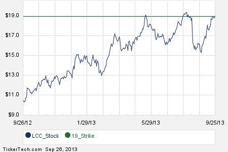 Lcc stock options