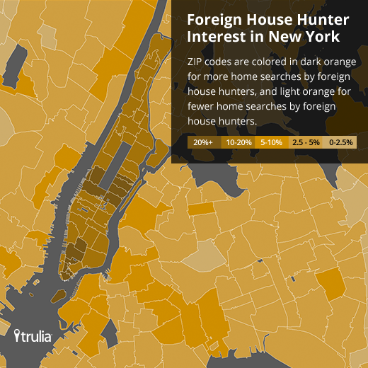 Trulia_IntHH_NYC